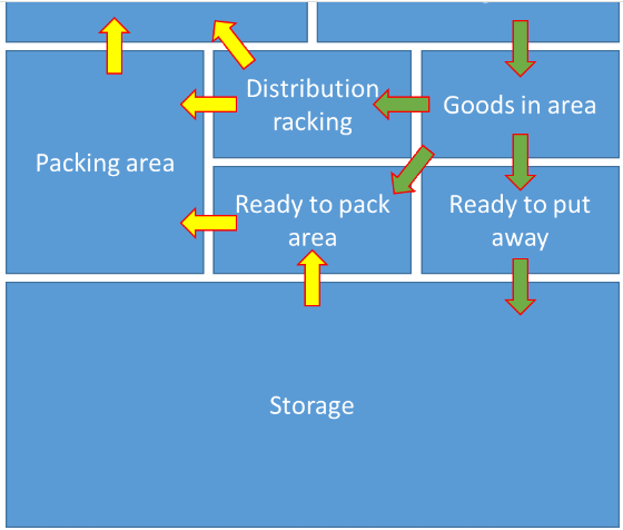 warehouse-layout.png